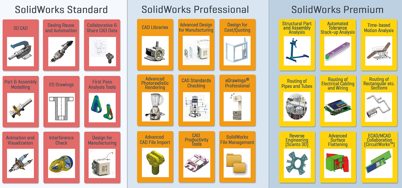 SolidWorks 3D CAD Packages